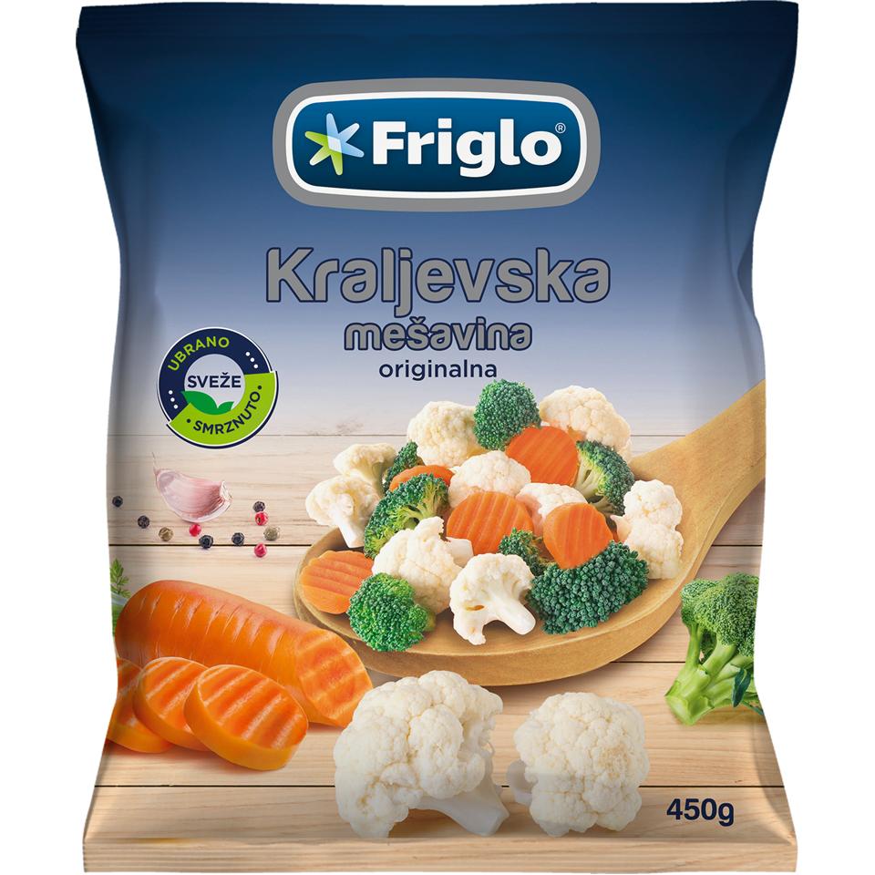 Friglo